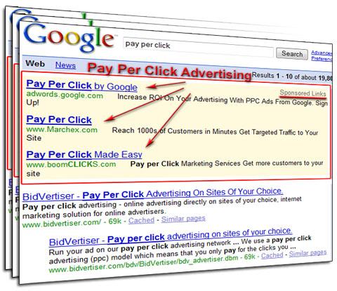 cpc-pay-per-click