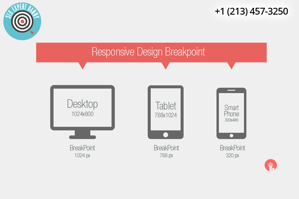 Breakpoints Responsive Web Design