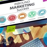 Steps Inbound Marketing Success